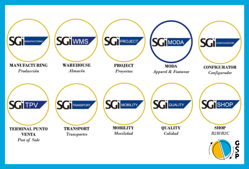 Solucions SGI SAP Business One