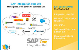 SAP Integration Hub 2.0